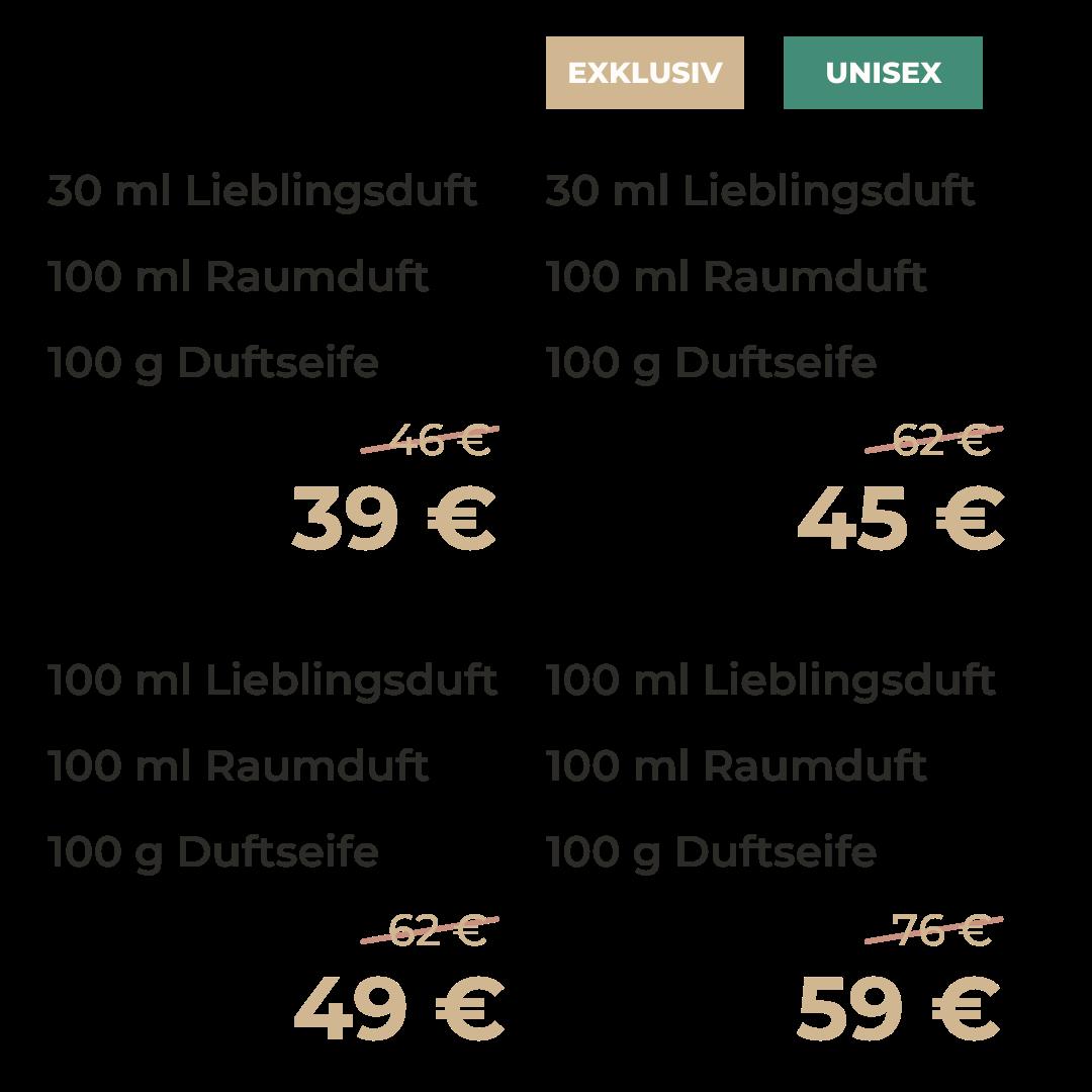 AROMA-Duftset-Preise